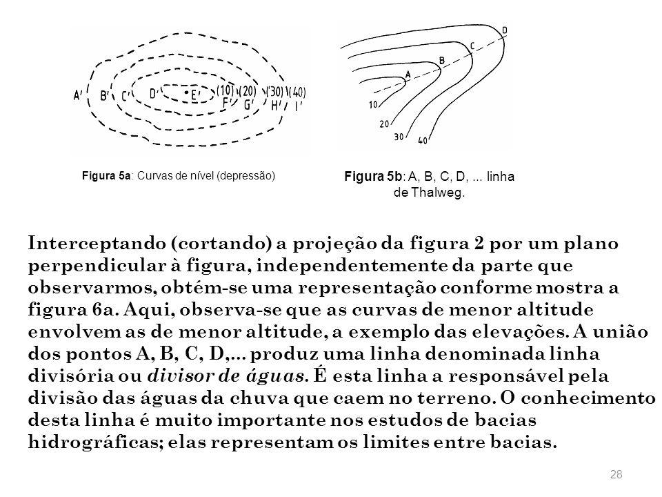 Figura 5b: A, B, C, D, ... linha de Thalweg.