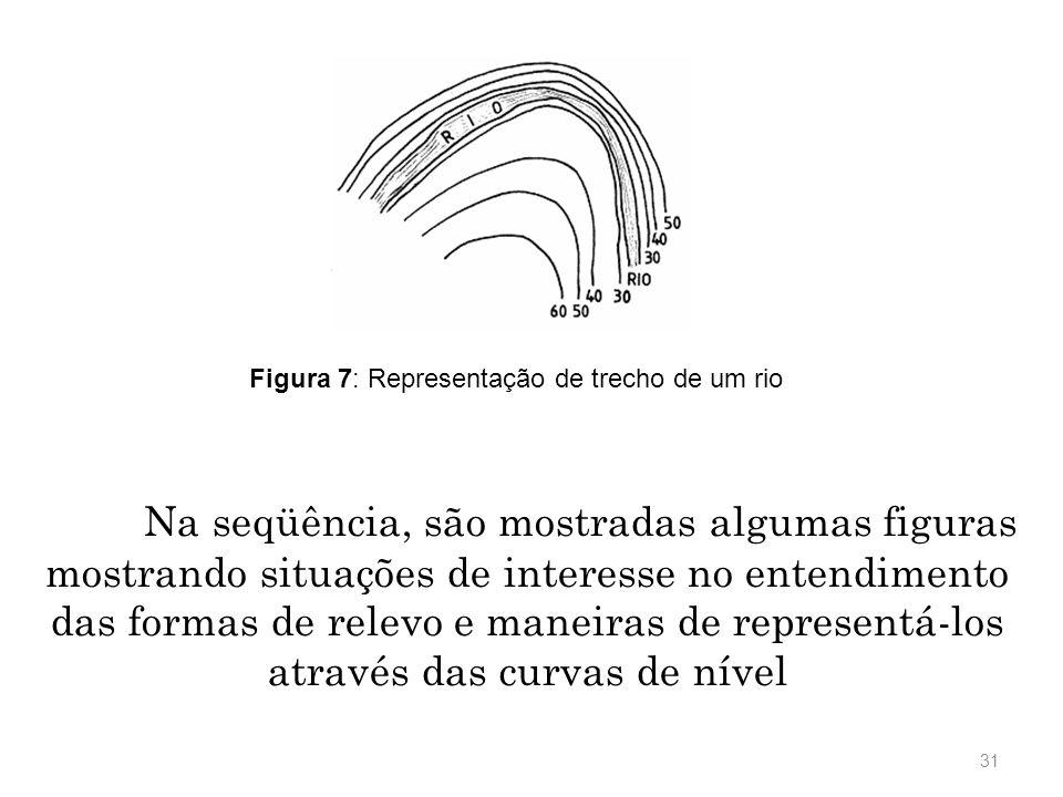Figura 7: Representação de trecho de um rio