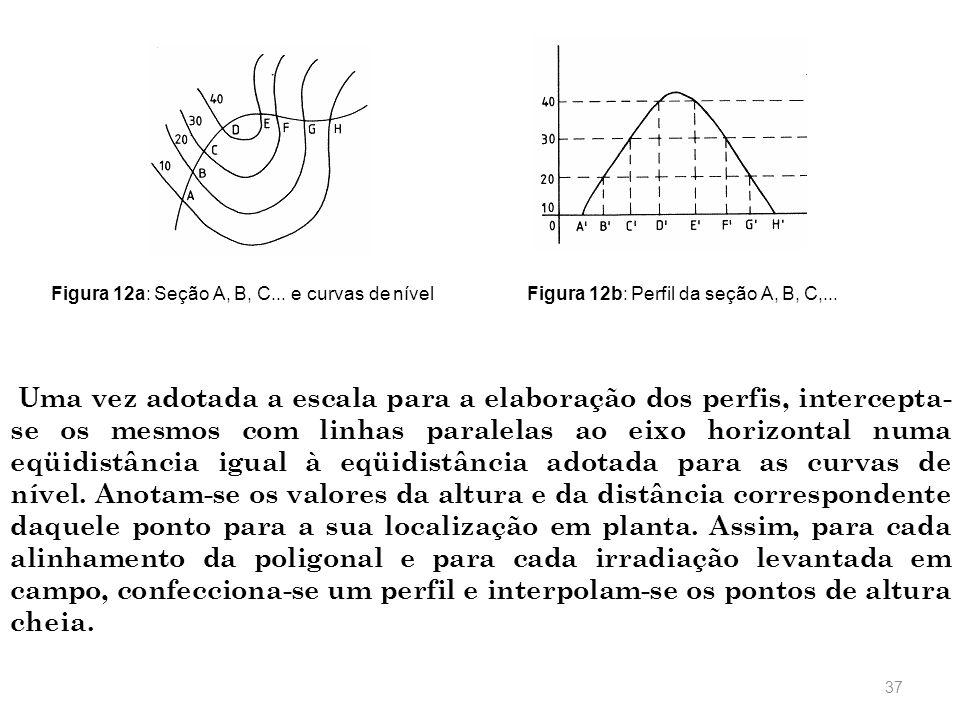 Figura 12a: Seção A, B, C... e curvas de nível