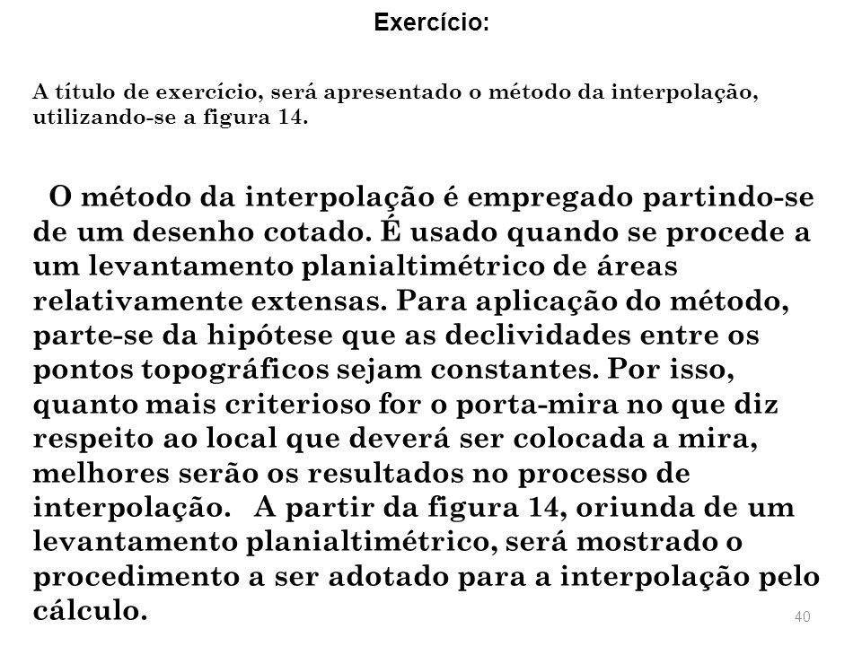 Exercício: A título de exercício, será apresentado o método da interpolação, utilizando-se a figura 14.