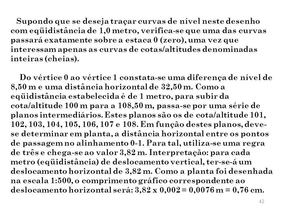 Supondo que se deseja traçar curvas de nível neste desenho com eqüidistância de 1,0 metro, verifica-se que uma das curvas passará exatamente sobre a estaca 0 (zero), uma vez que interessam apenas as curvas de cotas/altitudes denominadas inteiras (cheias).