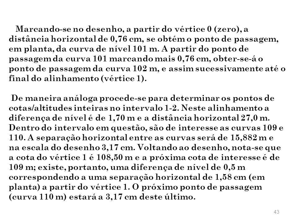 Marcando-se no desenho, a partir do vértice 0 (zero), a distância horizontal de 0,76 cm, se obtém o ponto de passagem, em planta, da curva de nível 101 m. A partir do ponto de passagem da curva 101 marcando mais 0,76 cm, obter-se-á o ponto de passagem da curva 102 m, e assim sucessivamente até o final do alinhamento (vértice 1).