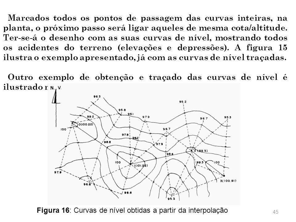 Marcados todos os pontos de passagem das curvas inteiras, na planta, o próximo passo será ligar aqueles de mesma cota/altitude. Ter-se-á o desenho com as suas curvas de nível, mostrando todos os acidentes do terreno (elevações e depressões). A figura 15 ilustra o exemplo apresentado, já com as curvas de nível traçadas.