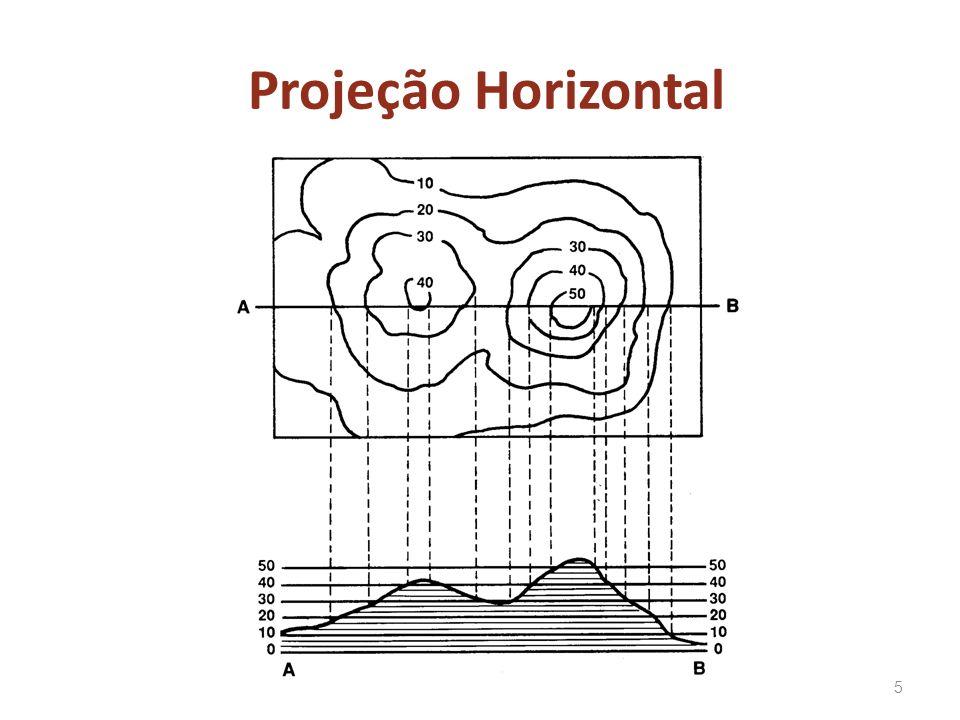 Projeção Horizontal