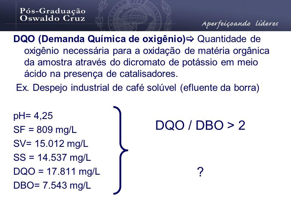 DQO (Demanda Química de oxigênio) Quantidade de oxigênio necessária para a oxidação de matéria orgânica da amostra através do dicromato de potássio em meio ácido na presença de catalisadores.