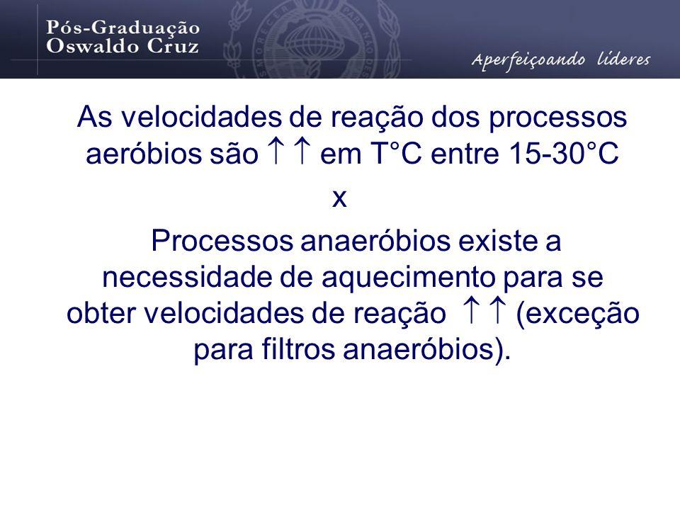 As velocidades de reação dos processos aeróbios são   em T°C entre 15-30°C