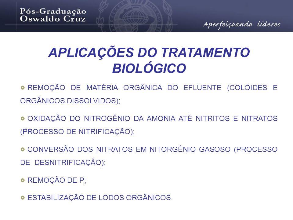 APLICAÇÕES DO TRATAMENTO BIOLÓGICO