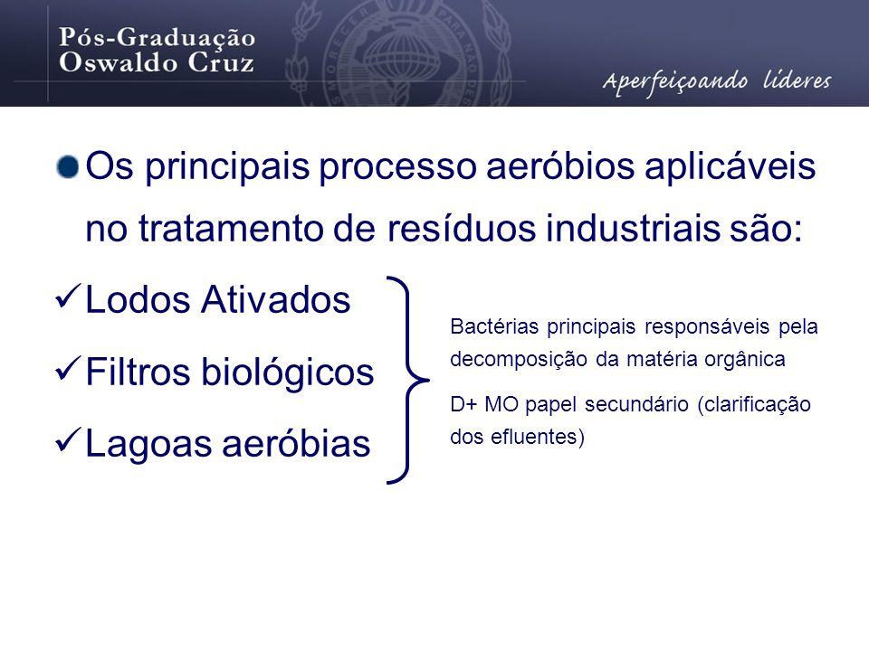 Os principais processo aeróbios aplicáveis no tratamento de resíduos industriais são: