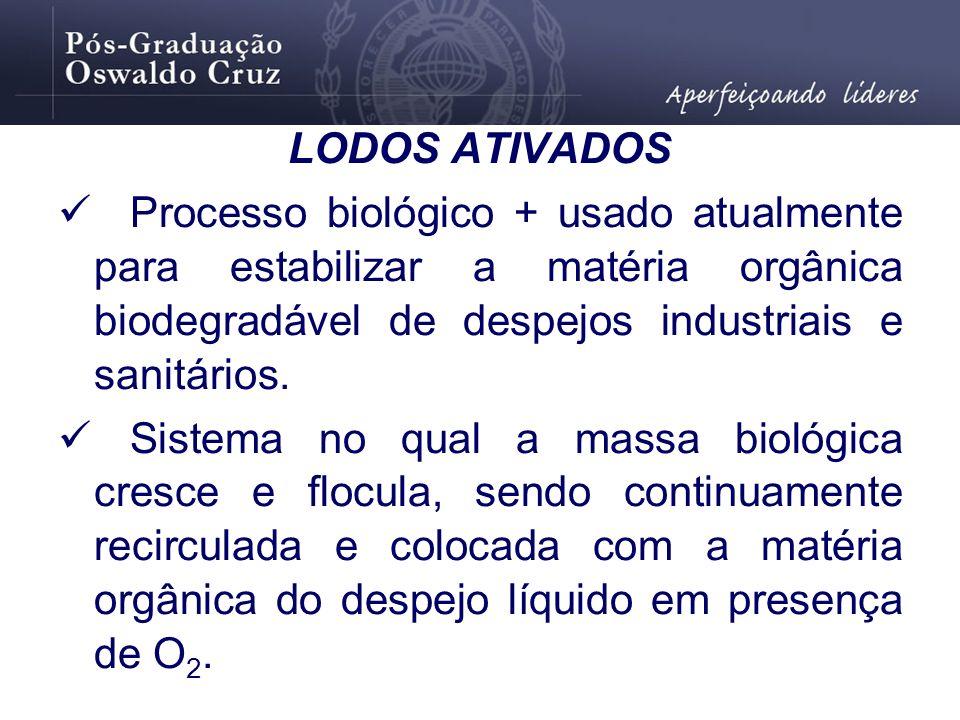 LODOS ATIVADOS Processo biológico + usado atualmente para estabilizar a matéria orgânica biodegradável de despejos industriais e sanitários.