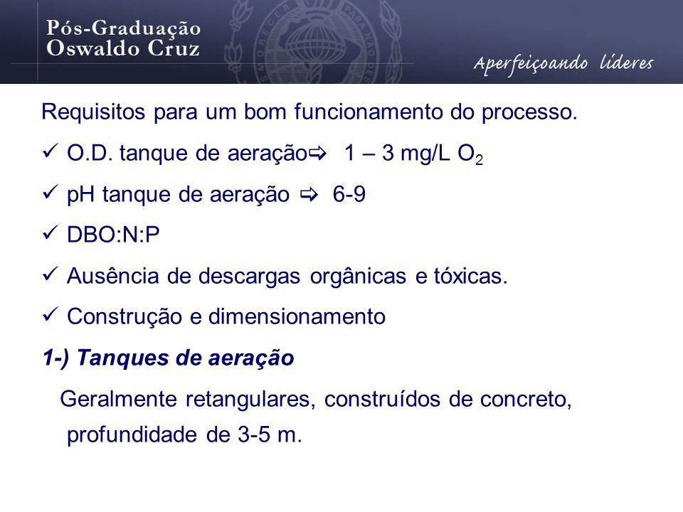 Requisitos para um bom funcionamento do processo.