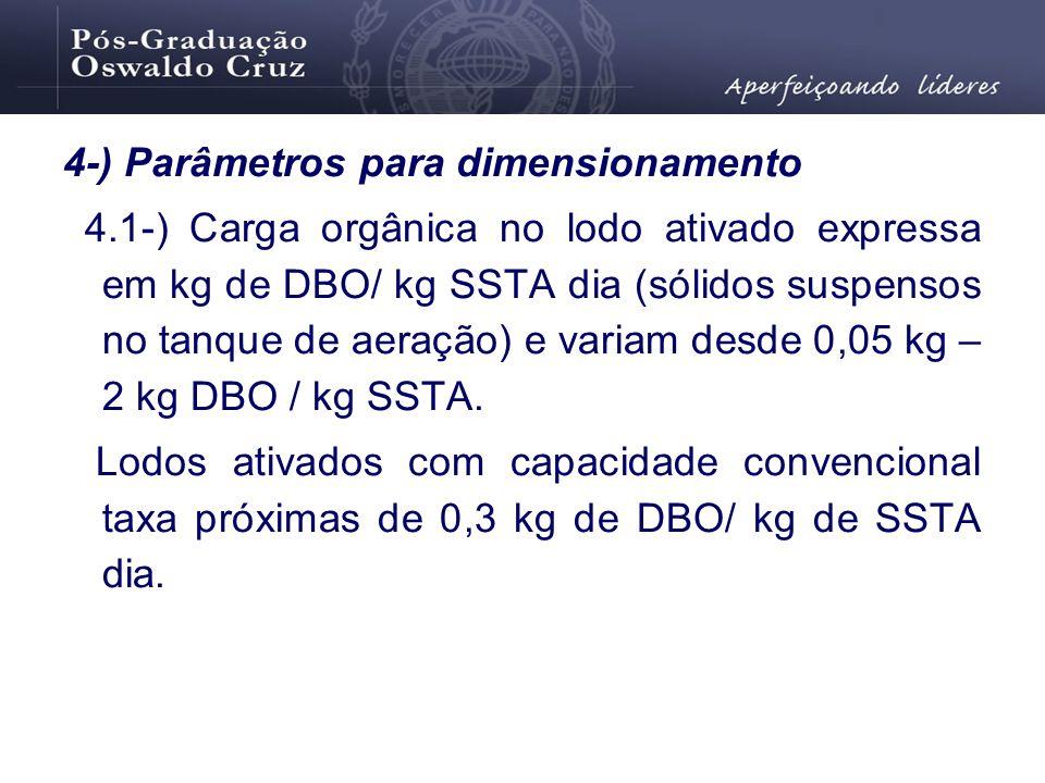 4-) Parâmetros para dimensionamento