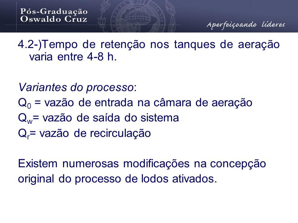 4.2-)Tempo de retenção nos tanques de aeração varia entre 4-8 h.