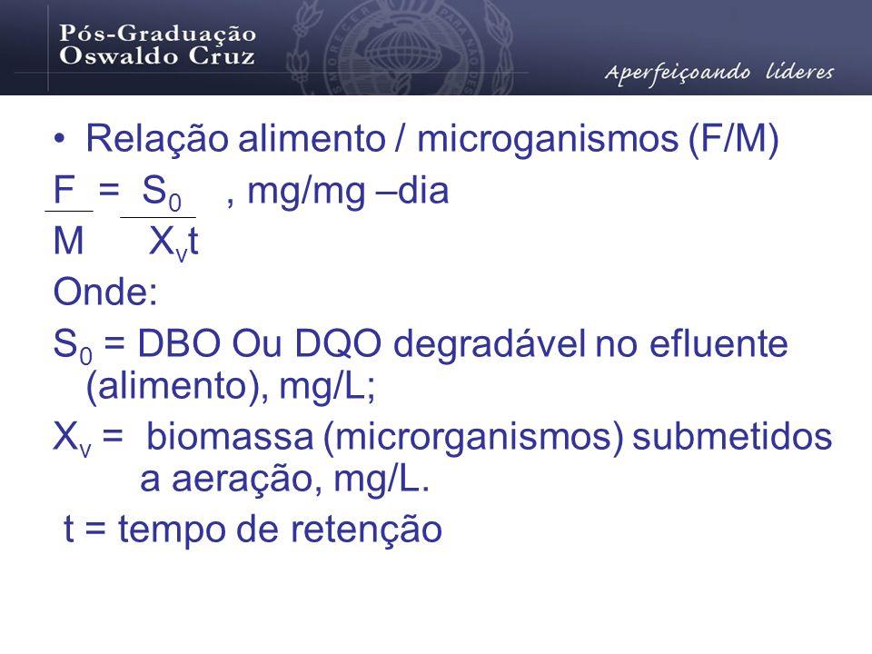 Relação alimento / microganismos (F/M)