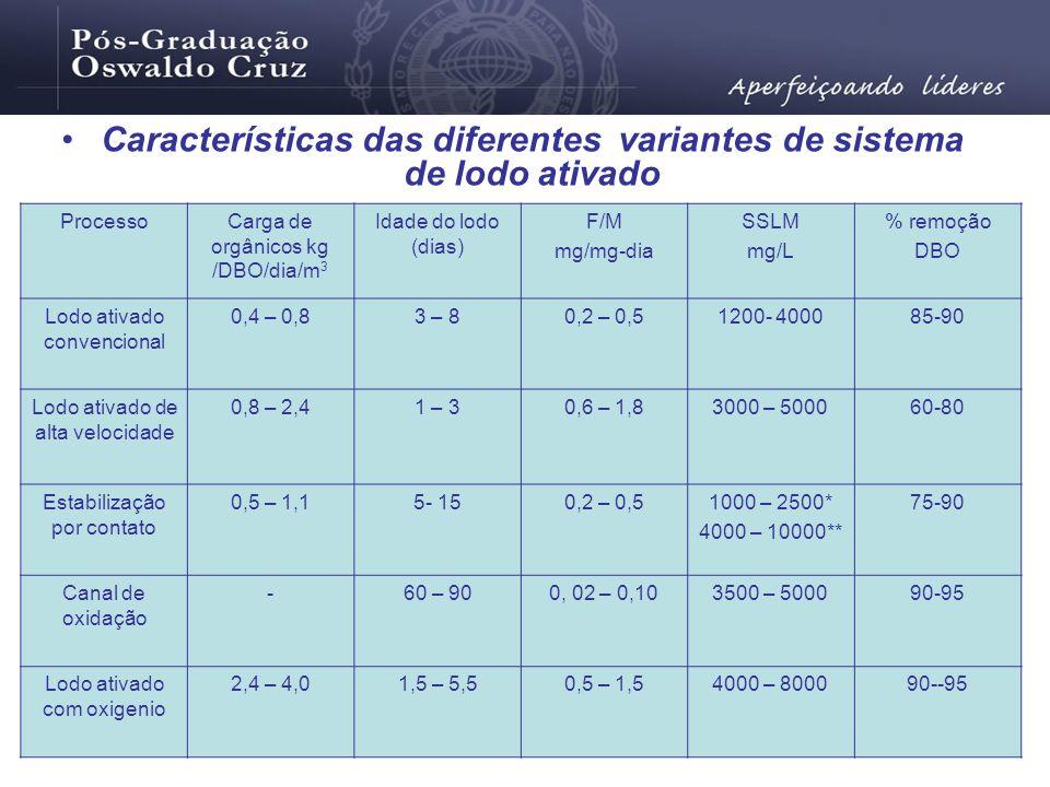 Características das diferentes variantes de sistema de lodo ativado