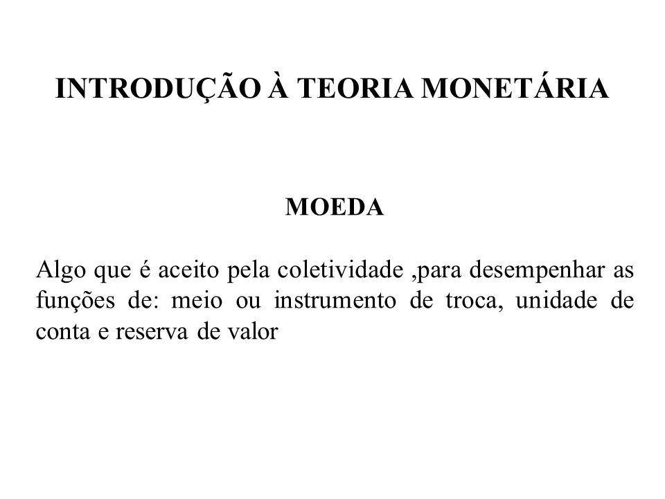 INTRODUÇÃO À TEORIA MONETÁRIA