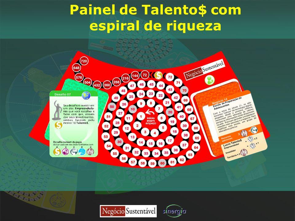 Painel de Talento$ com espiral de riqueza