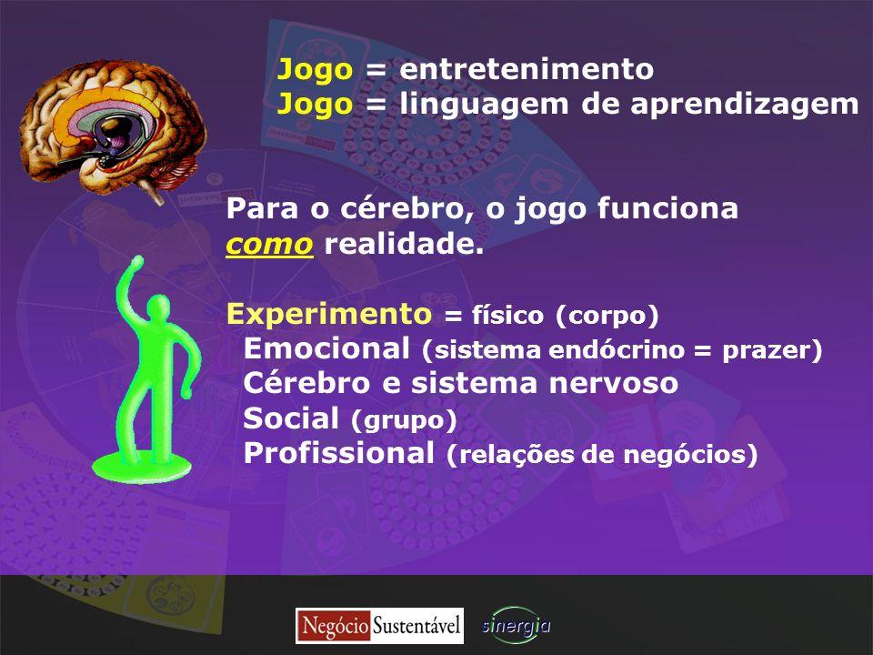 Jogo = entretenimento Jogo = linguagem de aprendizagem. Para o cérebro, o jogo funciona como realidade.