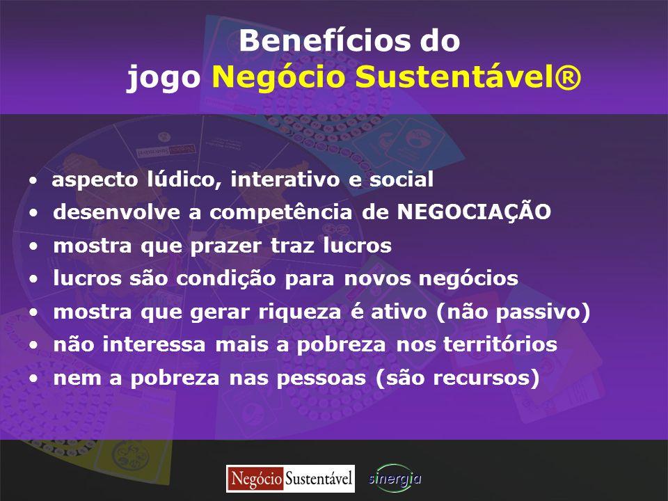 jogo Negócio Sustentável®