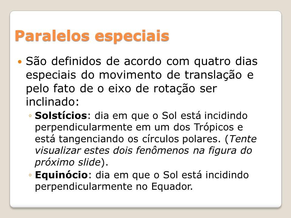 Paralelos especiais São definidos de acordo com quatro dias especiais do movimento de translação e pelo fato de o eixo de rotação ser inclinado: