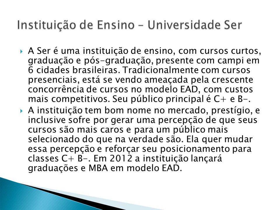 A Ser é uma instituição de ensino, com cursos curtos, graduação e pós-graduação, presente com campi em 6 cidades brasileiras. Tradicionalmente com cursos presenciais, está se vendo ameaçada pela crescente concorrência de cursos no modelo EAD, com custos mais competitivos. Seu público principal é C+ e B-.