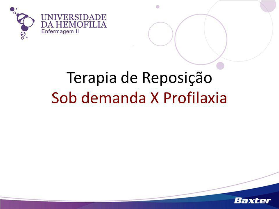 Terapia de Reposição Sob demanda X Profilaxia