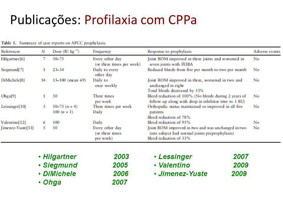 Publicações: Profilaxia com CPPa