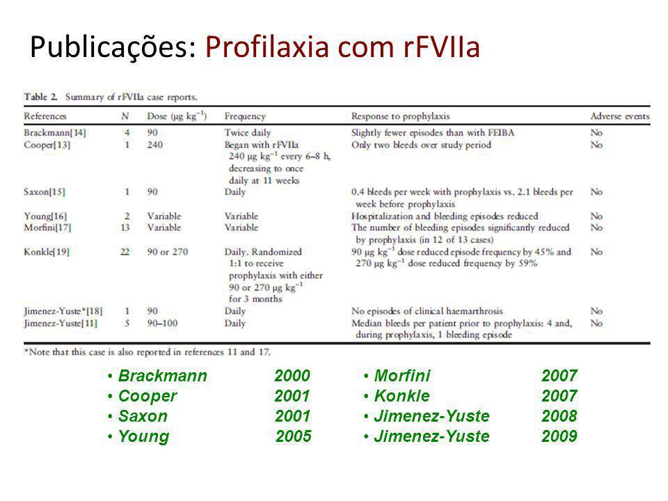 Publicações: Profilaxia com rFVIIa