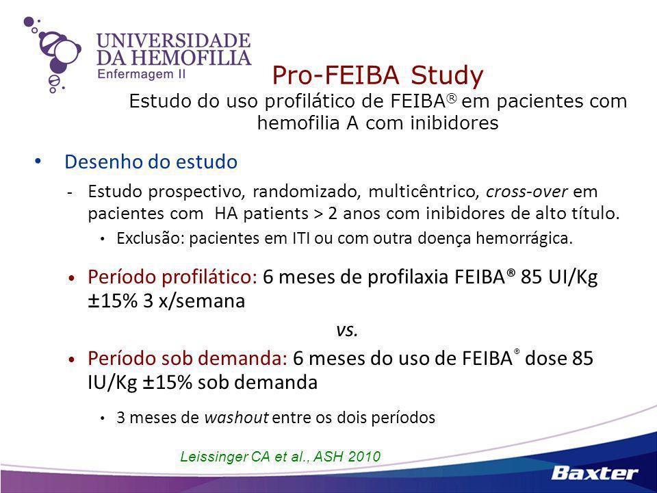 Pro-FEIBA Study Estudo do uso profilático de FEIBA® em pacientes com hemofilia A com inibidores