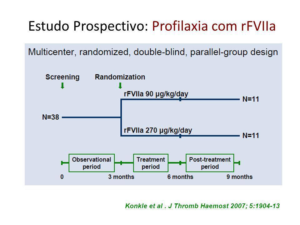 Estudo Prospectivo: Profilaxia com rFVIIa