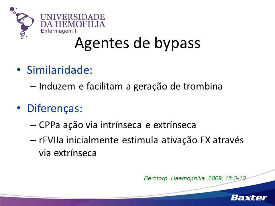 Agentes de bypass Similaridade: Diferenças: