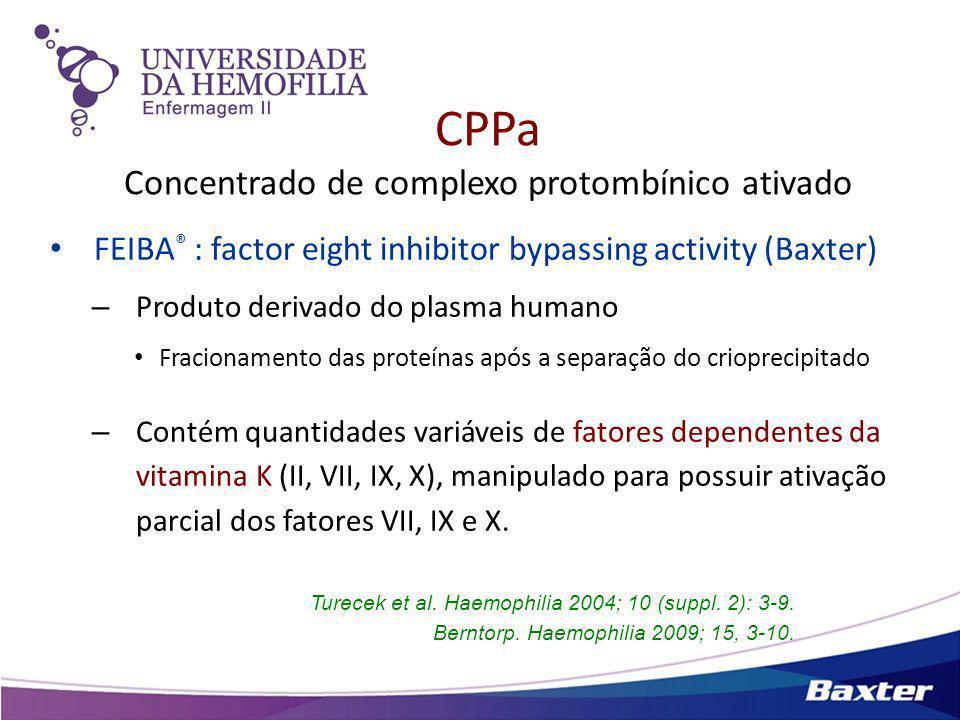 CPPa Concentrado de complexo protombínico ativado