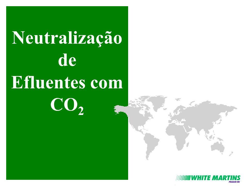 Neutralização de Efluentes com CO2