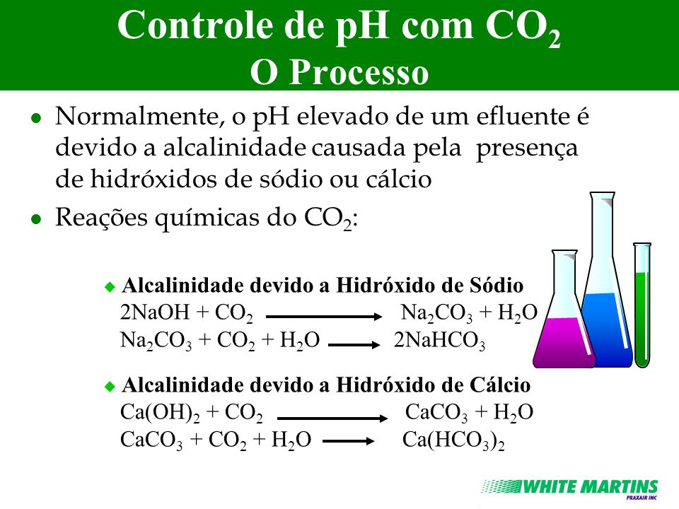 Controle de pH com CO2 O Processo