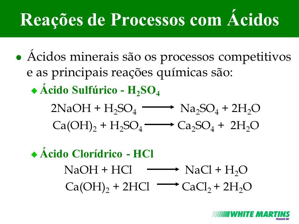 Reações de Processos com Ácidos