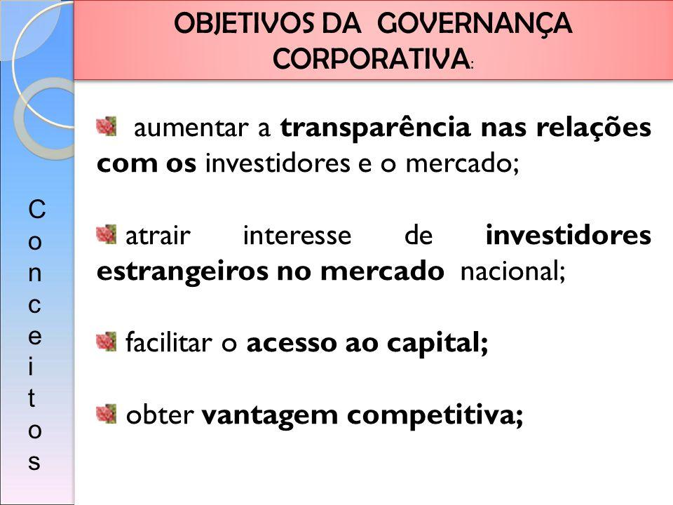 OBJETIVOS DA GOVERNANÇA CORPORATIVA: