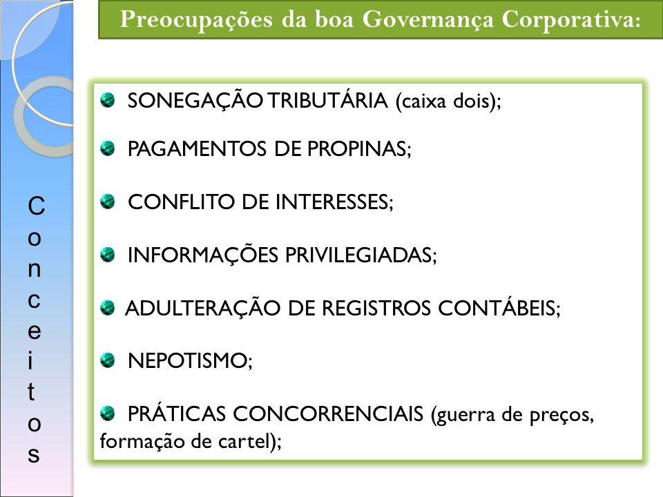 Preocupações da boa Governança Corporativa:
