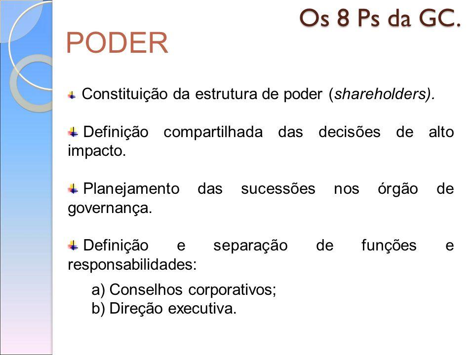 Os 8 Ps da GC. PODER. Constituição da estrutura de poder (shareholders). Definição compartilhada das decisões de alto impacto.