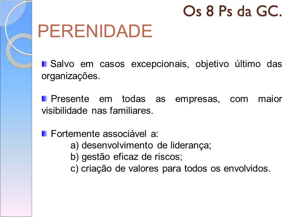 Os 8 Ps da GC. PERENIDADE. Salvo em casos excepcionais, objetivo último das organizações.