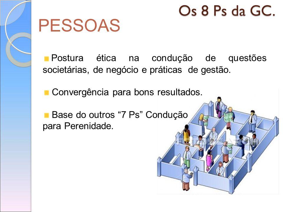 Os 8 Ps da GC. PESSOAS. Postura ética na condução de questões societárias, de negócio e práticas de gestão.