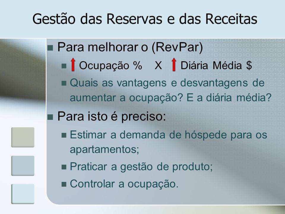Gestão das Reservas e das Receitas