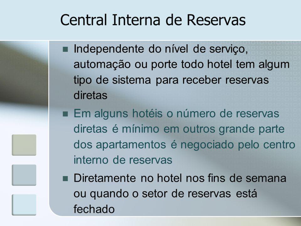 Central Interna de Reservas