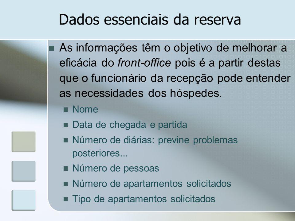Dados essenciais da reserva