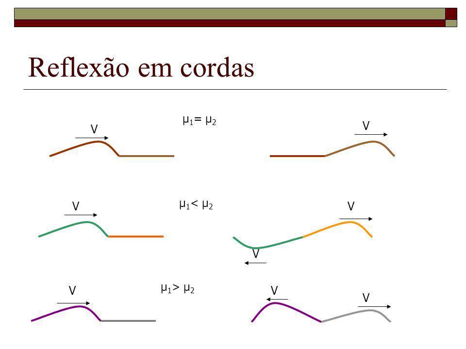 Reflexão em cordas μ1= μ2 V V μ1< μ2 V V μ1> μ2 V V