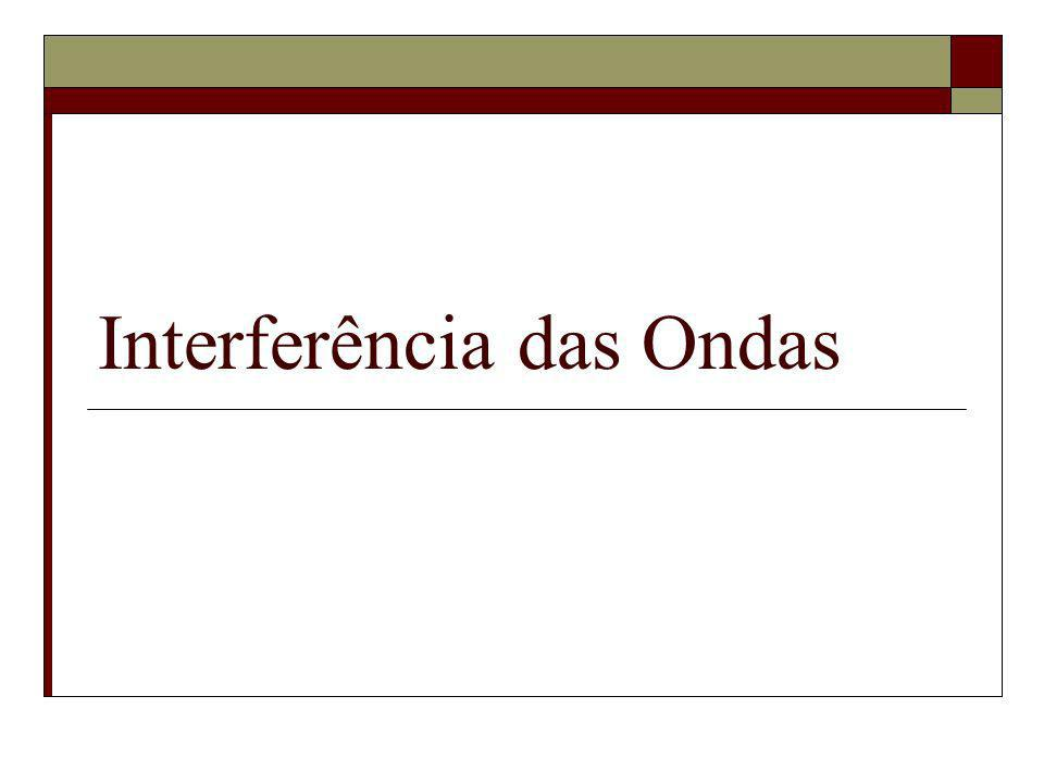 Interferência das Ondas