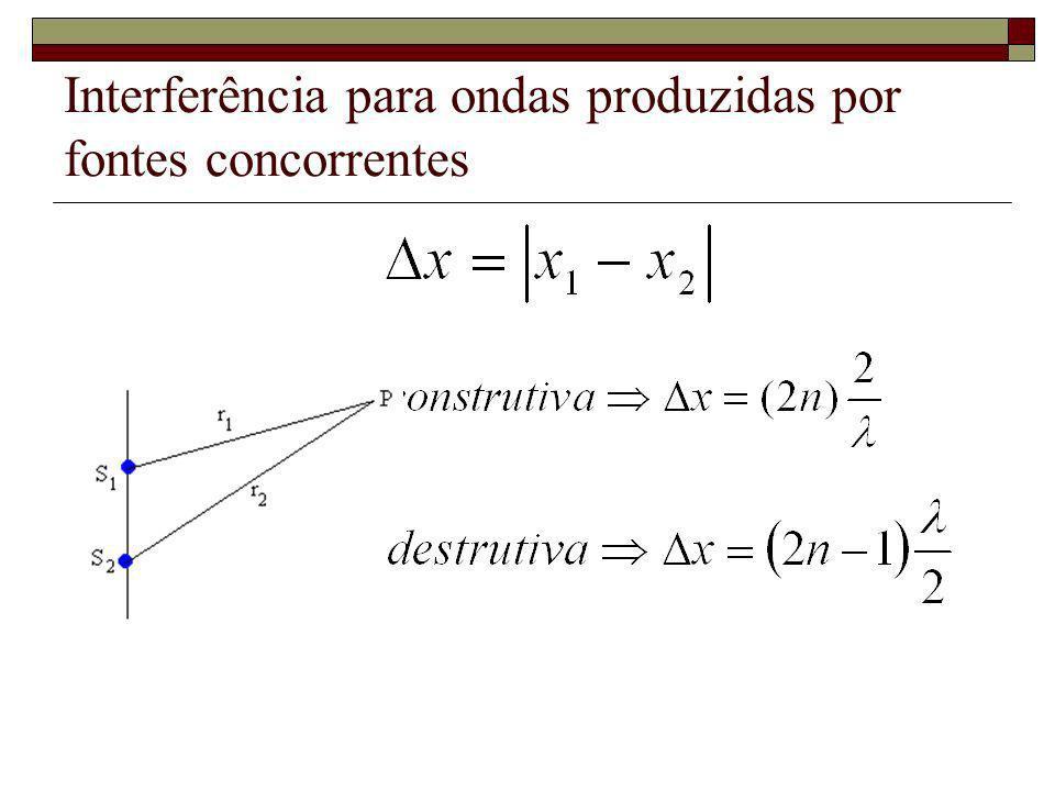 Interferência para ondas produzidas por fontes concorrentes