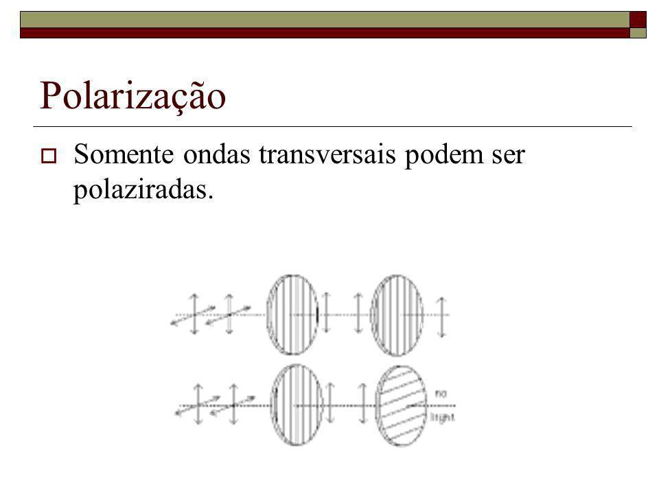 Polarização Somente ondas transversais podem ser polaziradas.