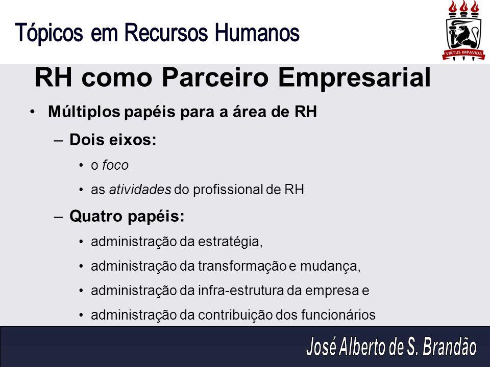 RH como Parceiro Empresarial