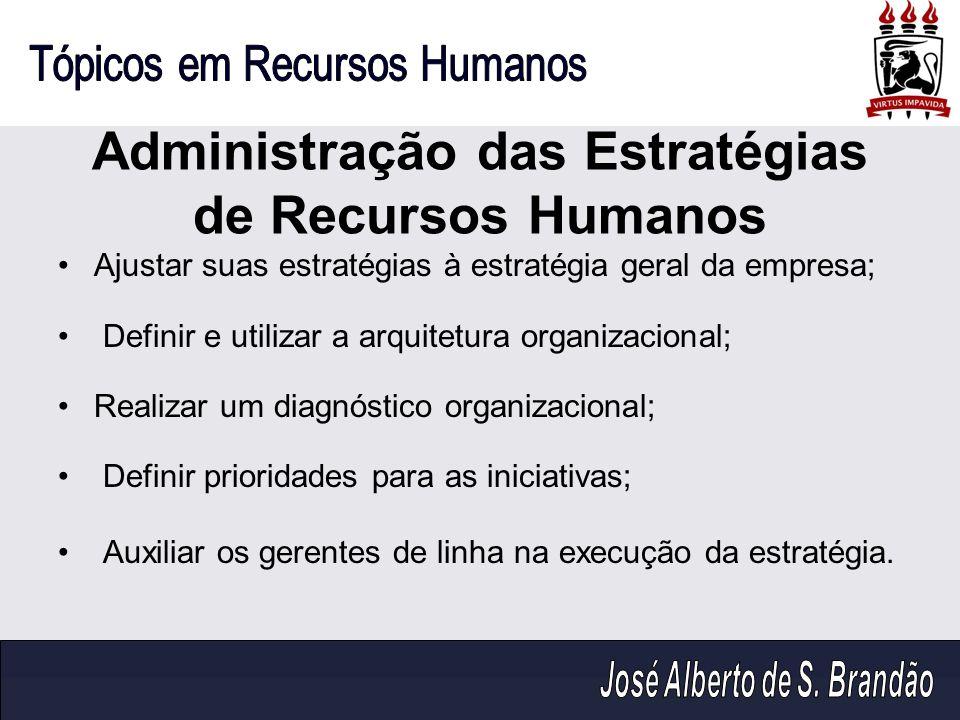 Administração das Estratégias de Recursos Humanos