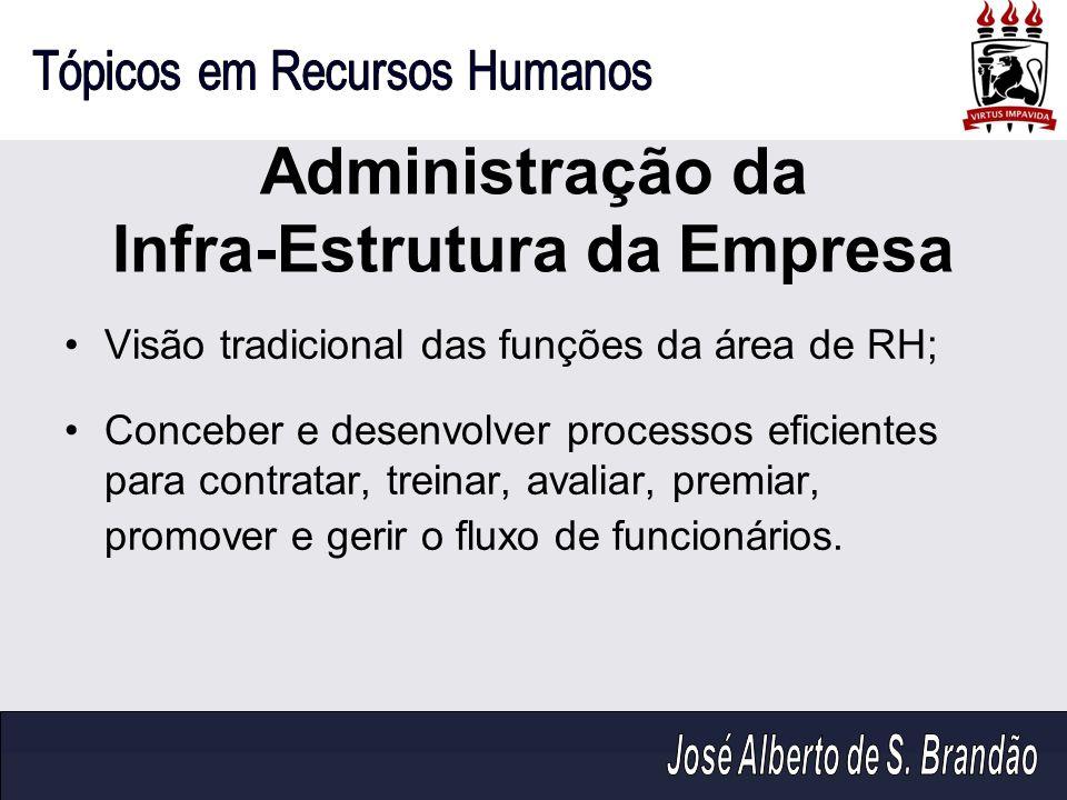 Administração da Infra-Estrutura da Empresa
