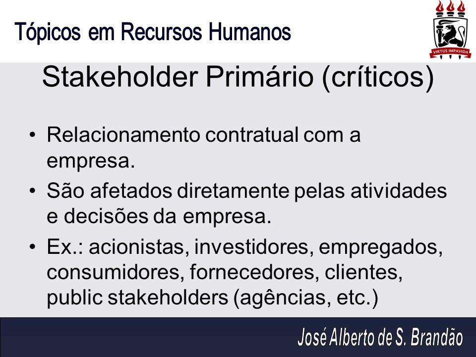 Stakeholder Primário (críticos)